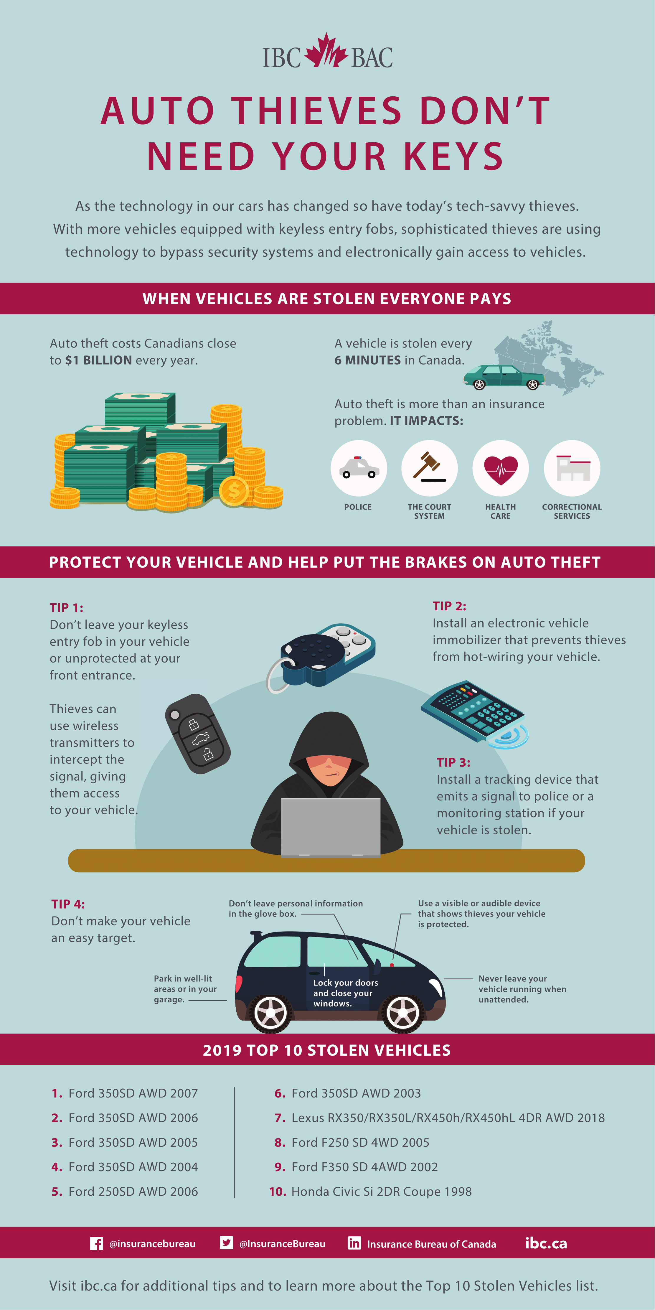 Auto-thieves-dont-need-your-keys-1
