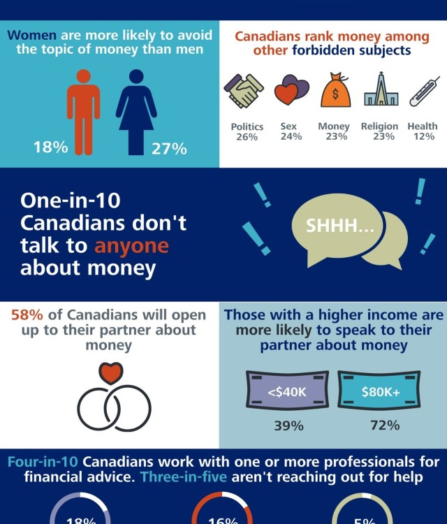 The Discomfort Index (CNW Group/FP Canada)