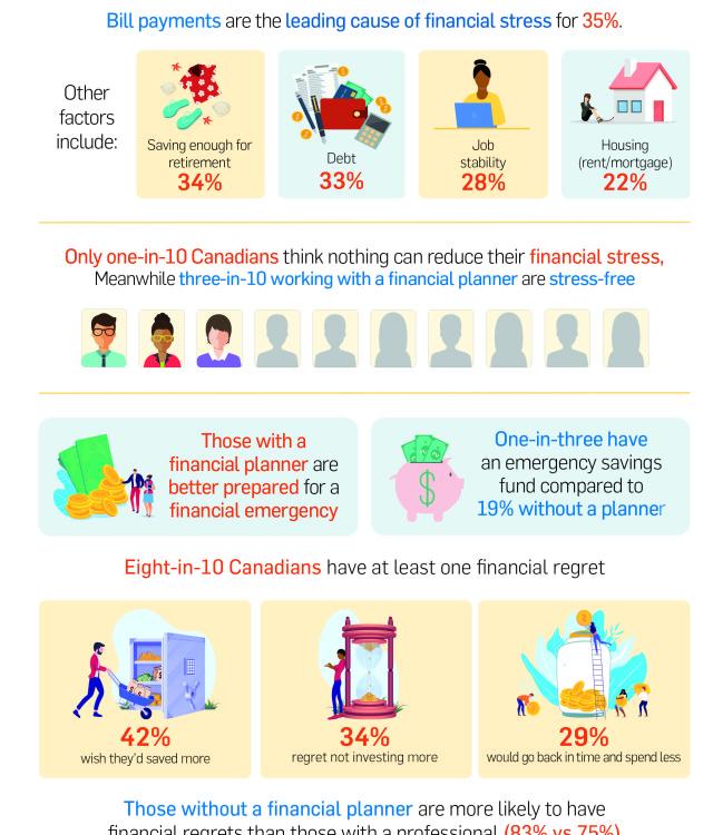 fs-infographics2