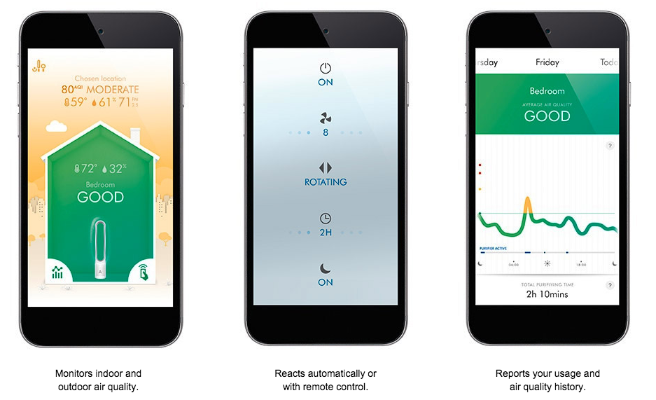 The easy to use app helps you understand air quality all the time, and adjust for sensitivity.