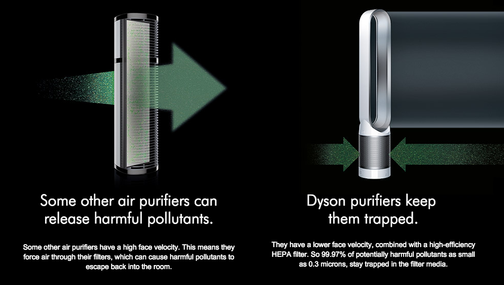 Dyson's advanced technology will keep your air clean and fresh.